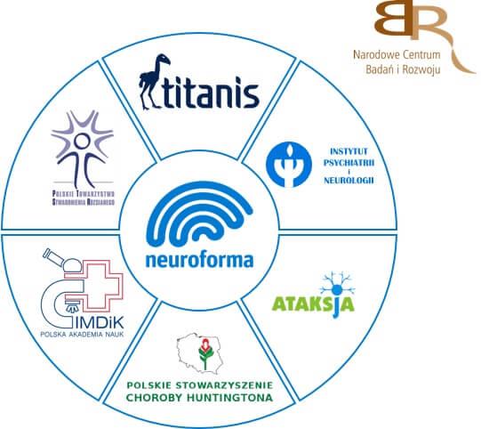 Neuroforma - clinically tested program for rehabilitation